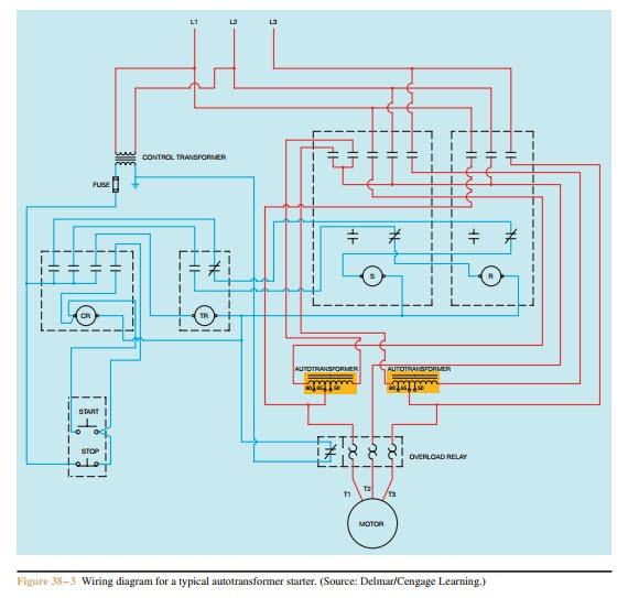 autotransformer starting open and closed transition starting rh machineryequipmentonline com 3 Phase Motor Wiring Schematic for Starter Motor Starter Control Wiring