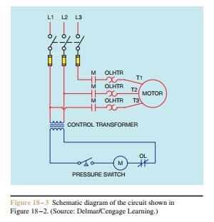 basic control circuits three wire control circuits electric equipment pressure switch is used to control the motor starter a schematic diagram of the circuit in figure 18 2 is shown in figure 18 3 two wire control circuits