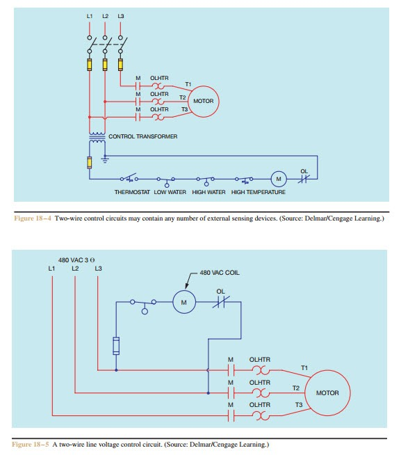 Basic control circuits:Three-Wire Control Circuits | electric equipment