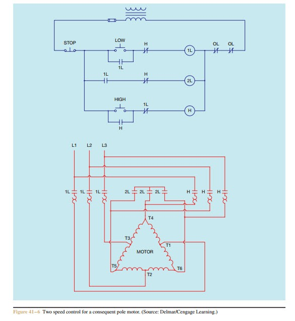 Motor Starter Wiring Diagram Start Stop 5 also Control Transformer Wiring Diagram furthermore How To Reverse An Electric Motor With A Switch moreover Lennox Electric Furnace Wiring Diagram also 3b71h5. on 3 phase electric motor wiring
