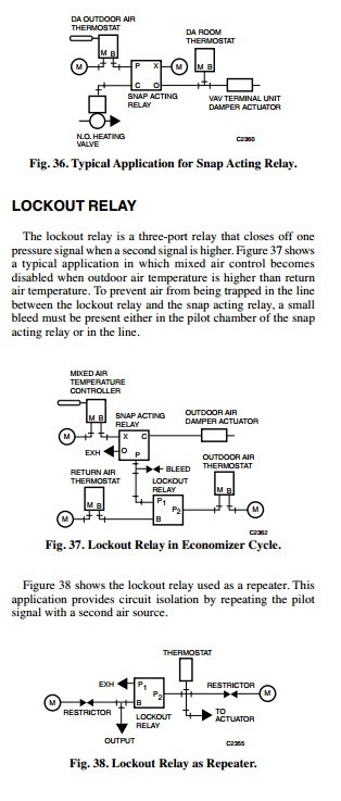 PNEUMATIC CONTROL FUNDAMENTALS:RELAYS AND SWITCHES | electric equipment