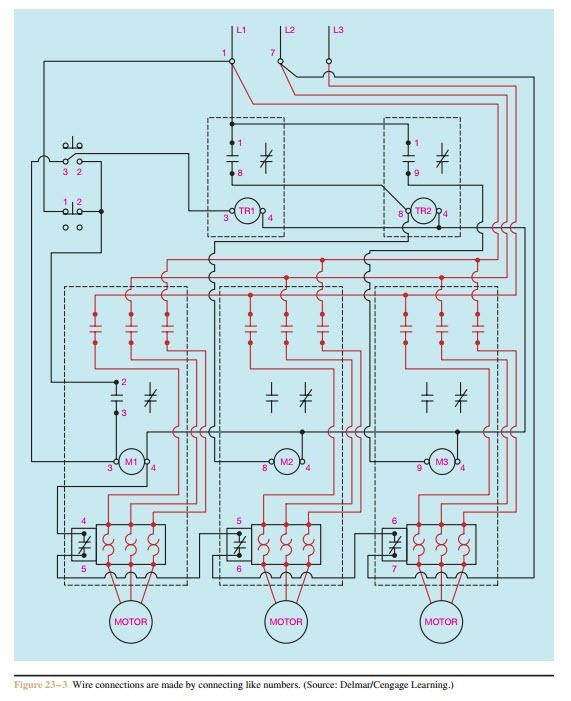 DEVELOPING A WIRING DIAGRAM | electric equipment