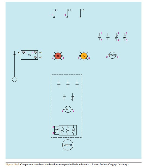 developing a wiring diagram electric equipment developing a wiring diagram circuit 3 0755