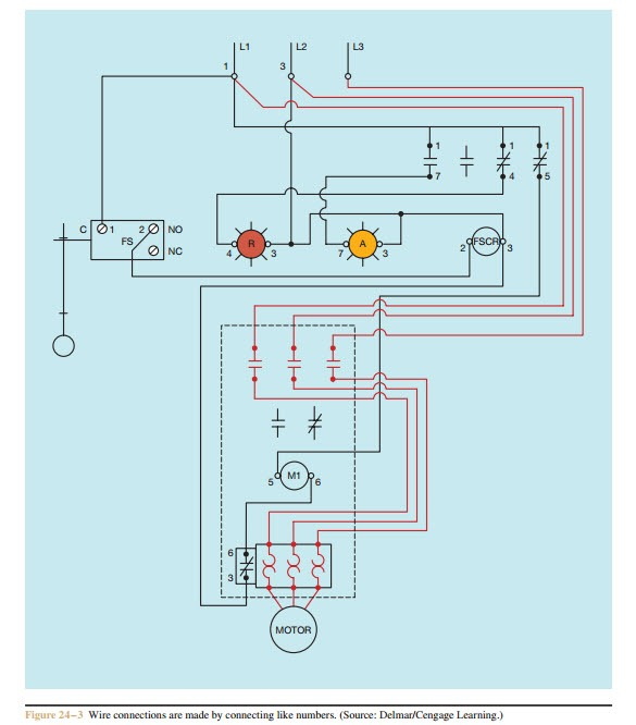 developing a wiring diagram