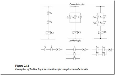 devices  symbols  and circuits reading and understanding
