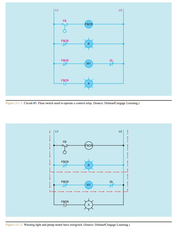 Schematics and wiring diagramsFloat switch control of a pump and