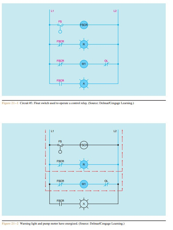 FLOAT SWITCH CONTROL OF A PUMP AND PILOT LIGHTS CIRCUIT _3 0744 schematics and wiring diagrams float switch control of a pump and sump pump float switch wiring diagram at gsmportal.co