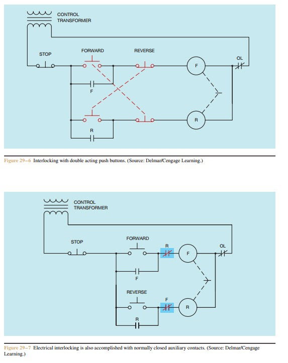 forward re verse control developing a wiring diagram and reversing rh machineryequipmentonline com forward reverse motor starter circuit forward reversing motor starter schematic