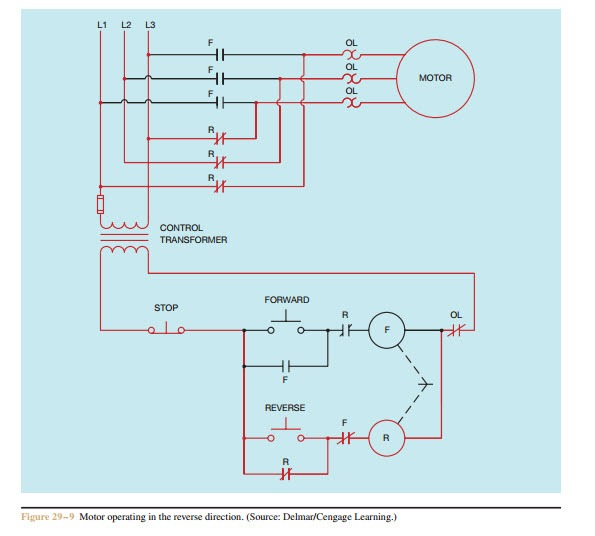 Forward re verse control developing a wiring diagram and reversing when the reverse contactor is energized start winding lead t5 will be connected to l2 and t8 will be connected to l1 swarovskicordoba Choice Image