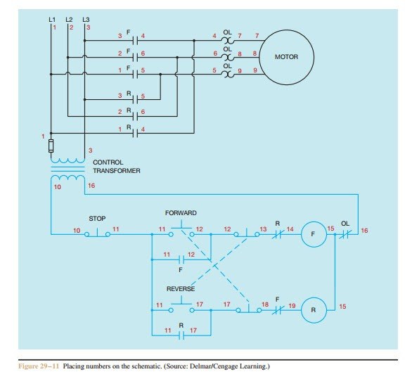 Forward-re verse control: Developing a Wiring Diagram and Reversing ...