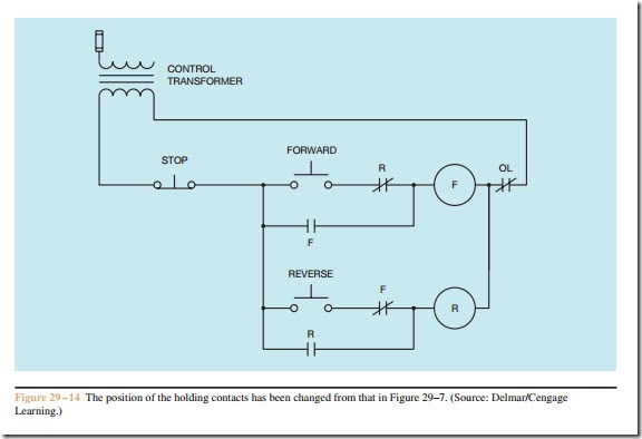 forward re verse control developing a wiring diagram and reversing rh machineryequipmentonline com Single-Phase Motor Reversing Diagram single phase motor forward reverse wiring diagram pdf