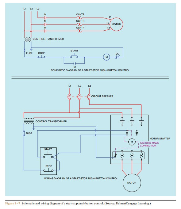 General diagram types choice image how to guide and refrence for Industrial motor control 7th edition pdf