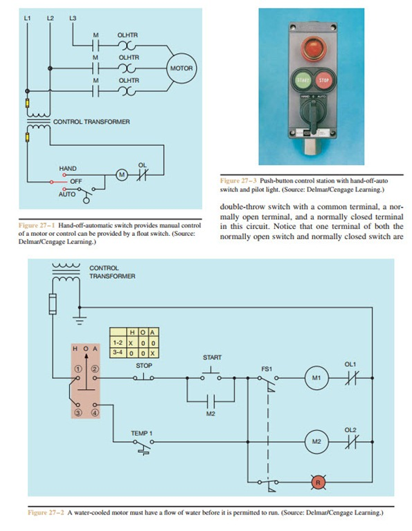 On Off Auto Switch Diagram - Data Schema •