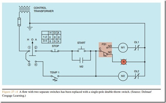 hand off automatic controls electric equipment rh machineryequipmentonline com hoa switch wiring diagram