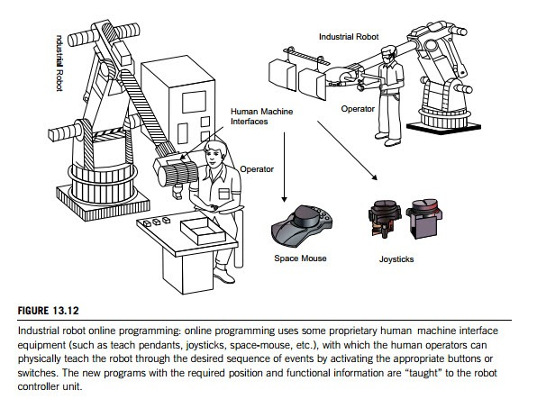 human machine interface system