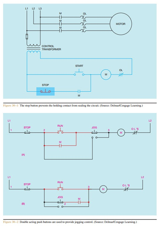 JOGGING AND INCHING 0784 jogging and inching jogging circuits electric equipment start stop jog motor starter wiring diagram at honlapkeszites.co