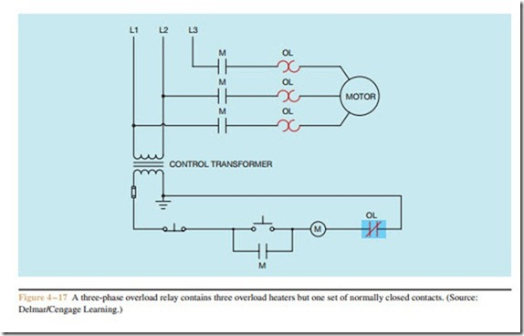 Overload relays:Magnetic Overload Relays | electric equipment