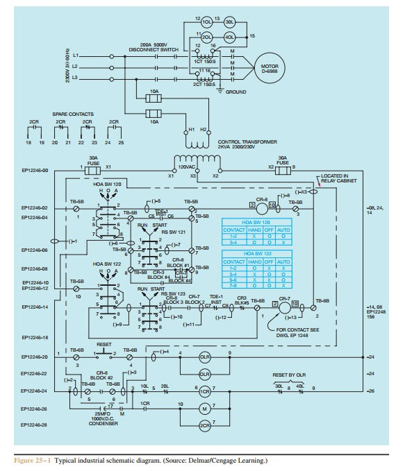 Reading large schematic diagrams electric equipment