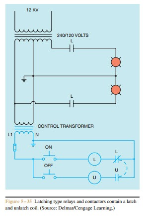 Iec Motor Standards Iec Wiring Diagram And Circuit Schematic
