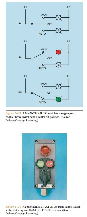 functions of motor control selector switches electric equipment symbols and schematic diagrams 0519