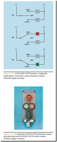 Functions of Motor    Control    Selector    Switches      electric equipment