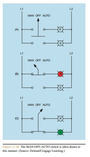 SYMBOLS AND SCHEMATIC DIAGRAMS 0520 functions of motor control selector switches electric equipment 2 position selector switch wiring diagram at panicattacktreatment.co