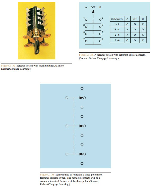 functions of motor control selector switches electric equipment symbols and schematic diagrams 0521