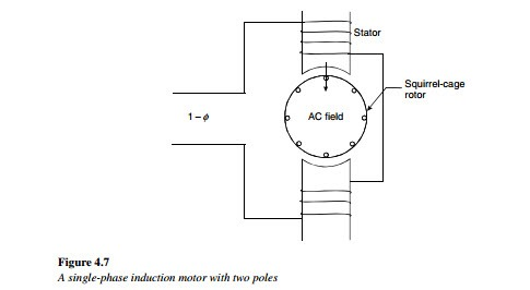 Single Phase Wiring Diagram For Motors Wiring Diagrams Database – Rotor And Stator Single Phase Motor Wiring Diagrams