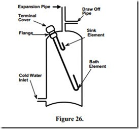 Fixed Appliance And Socket Circuitsthe Immersion Heater on electric hot water heater wiring diagram