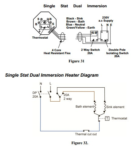 Wiring Diagram For Immersion Heater Thermostat