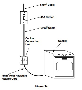 electrical wiring diagram for outlet with Fixed Appliance And Socket Circuitsthe Electric Cooker on Switch Wiring Using Nm Cable as well Wiring Diagram For 220 Dryer Plug moreover 44020F Mi1 further 240v Receptacle Wiring Diagram likewise Gfci Receptacles.