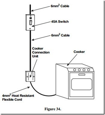 Fixed Appliance And Socket Circuitsthe Electric Cooker on electric cooker wiring diagram