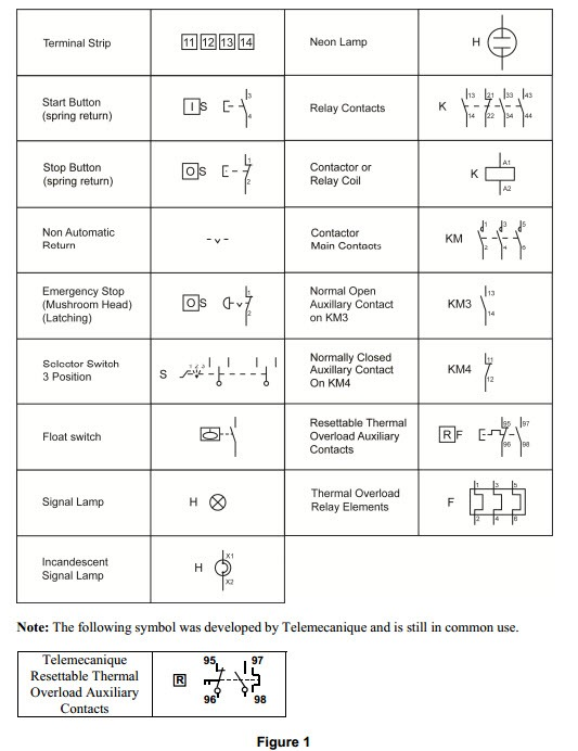 motor control circuit symbols electric equipment