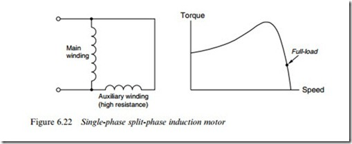 Starting torque of single phase induction motor for How does a single phase motor work