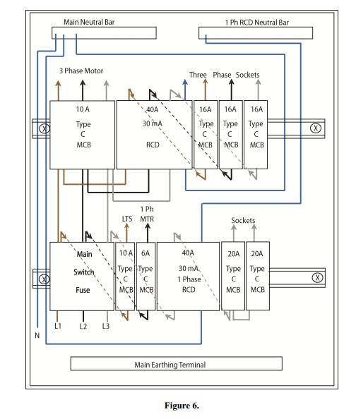 Three-phase Distribution Boards And Socket Circuits:Three-Phase and ...