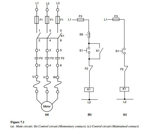 Troubleshooting Control Circuitsbasic Control Circuits on wiring diagram of star delta starter