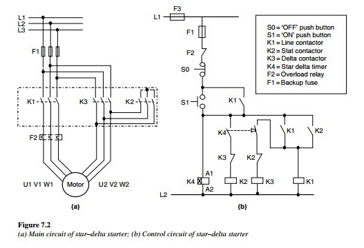 wiring diagram of star delta starter control wiring star delta wiring diagram explanation images wiring on wiring diagram of star delta starter control