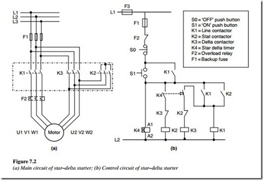 Star Delta Starter Control Wiring Diagram With Timer : Troubleshooting control circuits basic