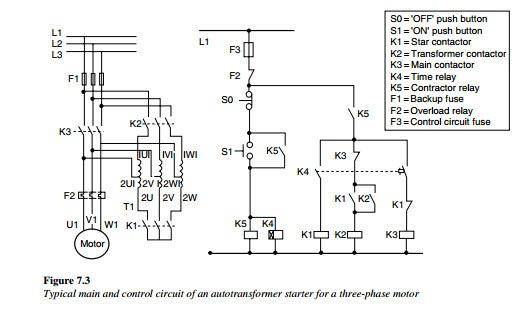 three phase autotransformer wiring diagram images wiring diagram for auto transformer starter nodasystech