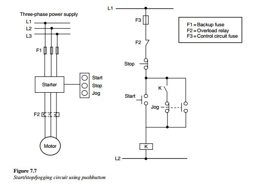 troubleshooting control circuits two wire control electric equipment rh machineryequipmentonline com