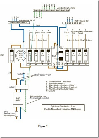 distribution board wiring diagram wiring diagrams, wiring, house electrical wiring diagram new zealand