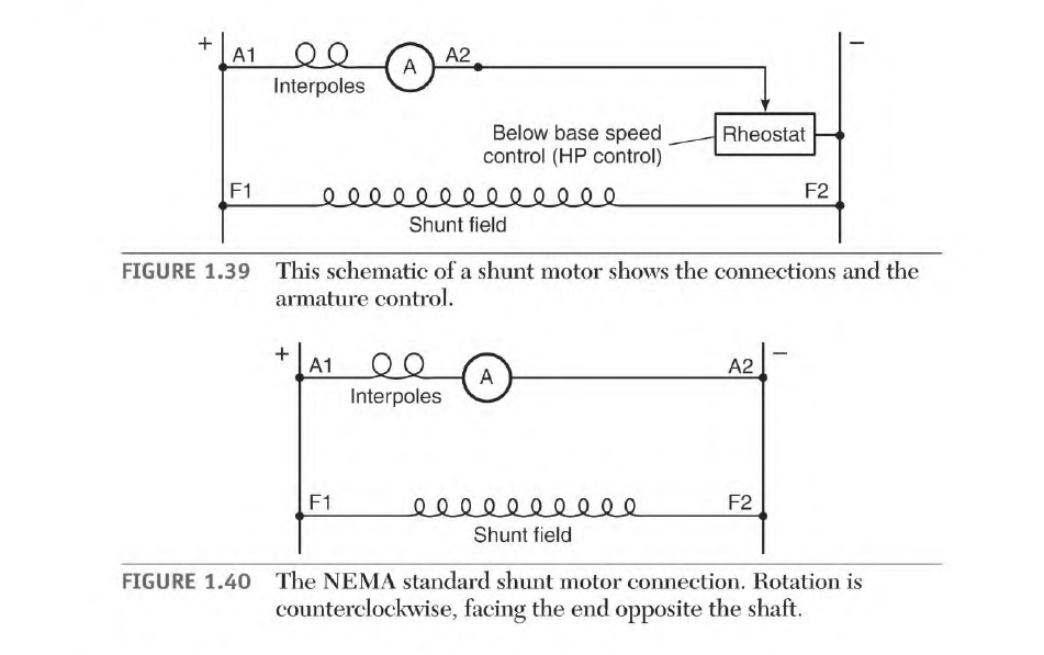 Counter Voltage In A Motor Armature Electric Equipment