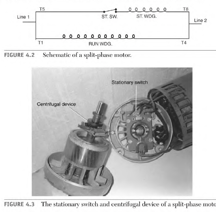 Split phase motor troubleshooting for Split phase ac motor