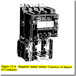 Figure 17 4 Magnetic motor starter (Courtesy of Square D Company)