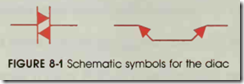 FIGURE  8-1 Schematic symbols for the diac