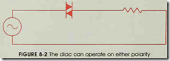 FIGURE 8-2 The diac can operate on either polarity