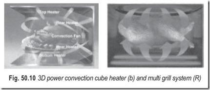 Fig. 50.10 3D power convection cube heater (b) and multi grill system (R)