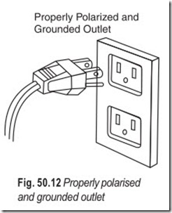 Fig. 50.12 Properly polarised  and grounded outlet