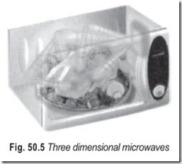 Fig. 50.5 Three dimensional microwaves