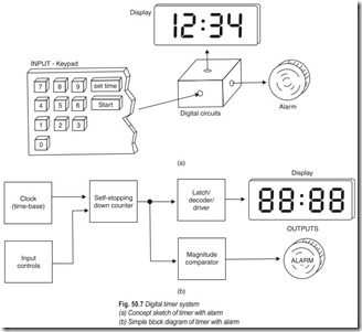 Fig. 50.7 Digital timer system